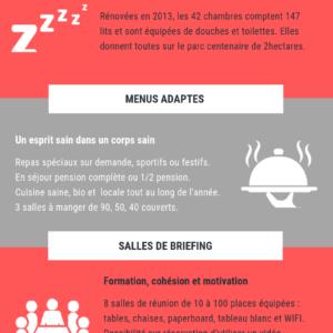 Infographie organisation séjour sportif